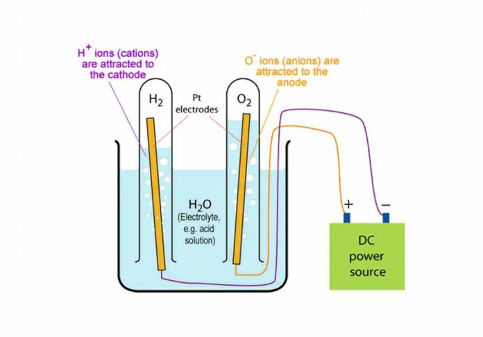 how to split water into hydrogen and oxygen at home