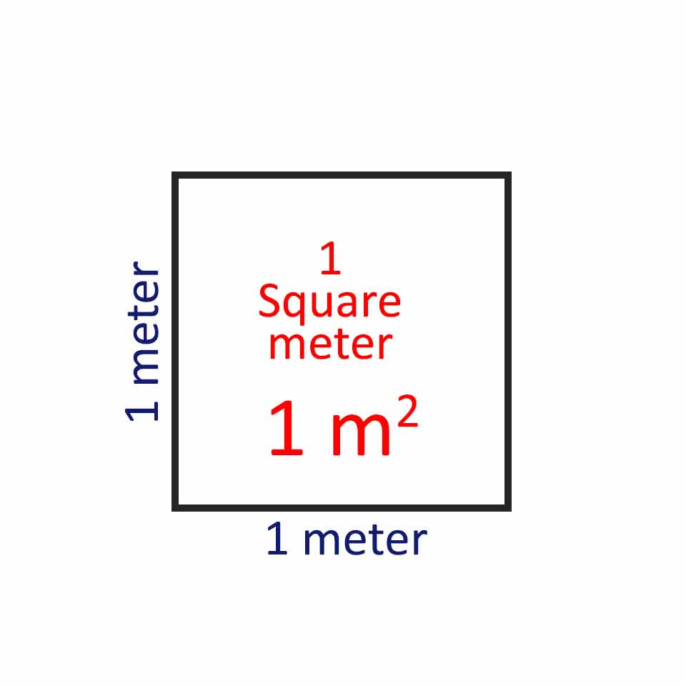 how many meters in a square meter